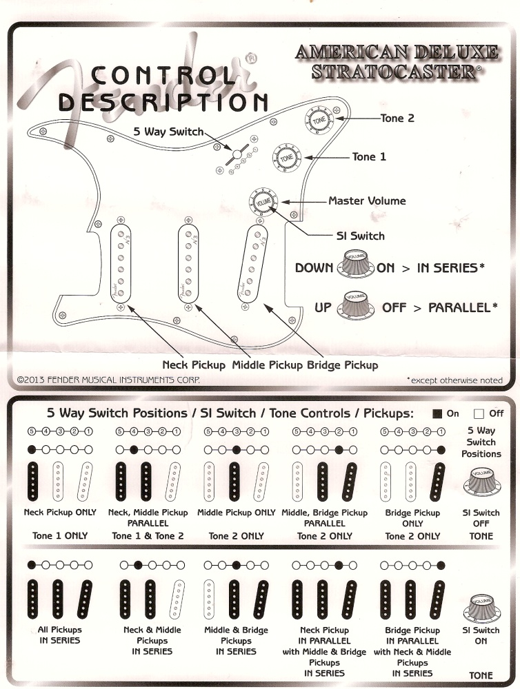 2013 fender s 1 switching changes deluxe guitar rh deluxeguitar com fender stratocaster deluxe hss wiring diagram fender deluxe players stratocaster wiring diagram